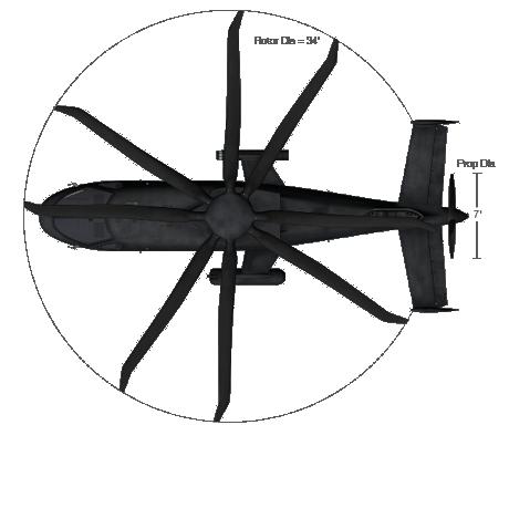Gezeigt wird ein Prototyp eines Hochgeschwindigkeitshubschraubers Sikorsky S-97 Raider.