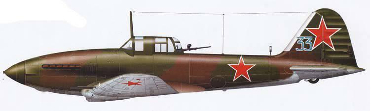 История ВВС Болгарии. Часть 3. Послевоенный период и современность