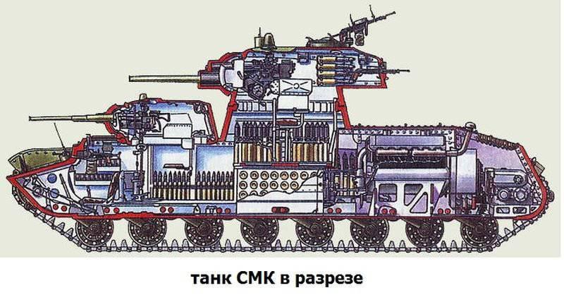 ソ連のマルチタワータンク。 5の一部 QMS