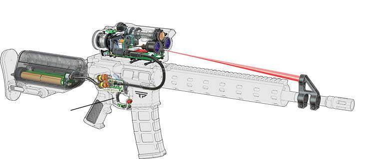 TrackingPoint introduziu uma linha de rifles auto-carregáveis