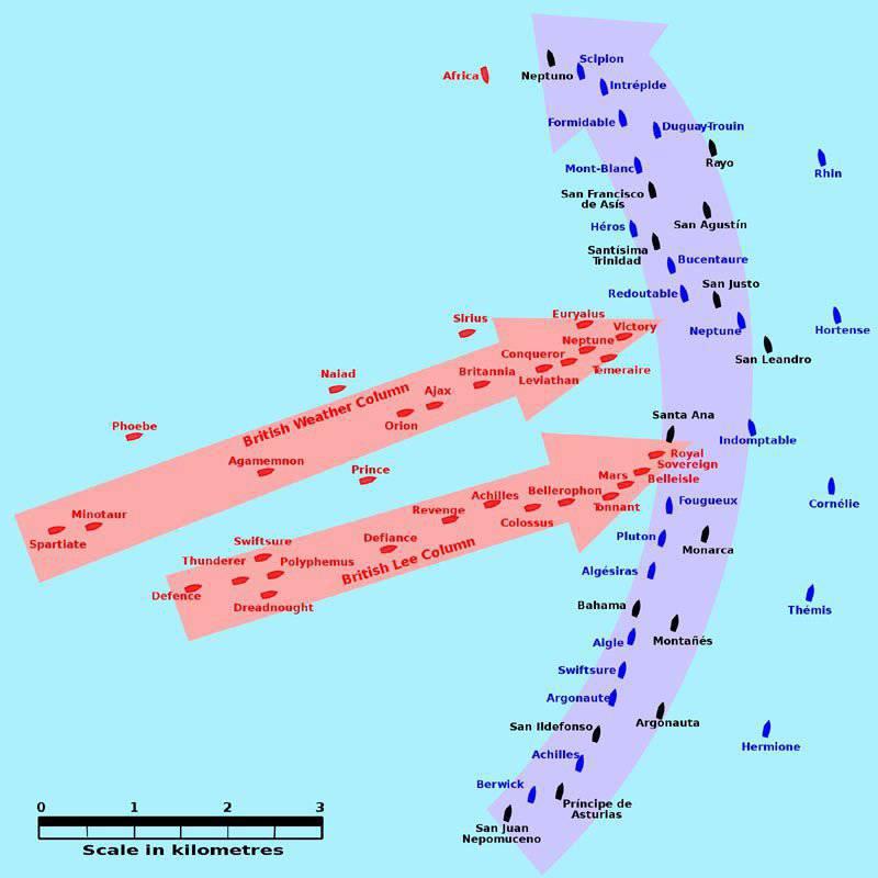 План-схема Трафальгарского