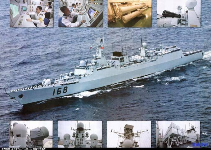Evolution des destroyers chinois