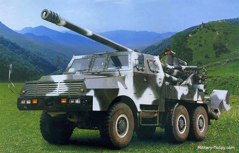 Appétits pour les systèmes d'artillerie automoteurs à roues