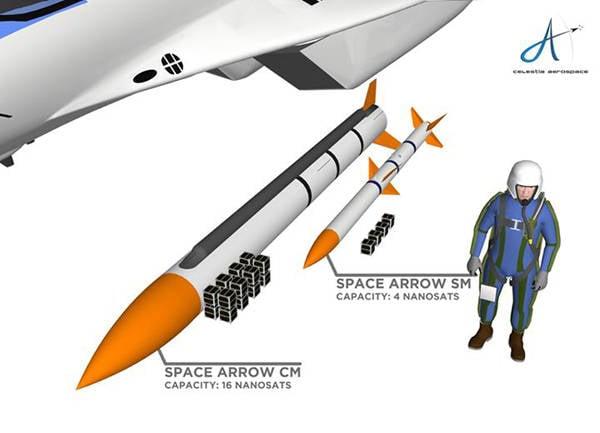 Проект SALS: аэрокосмическая система для запуска наноспутников