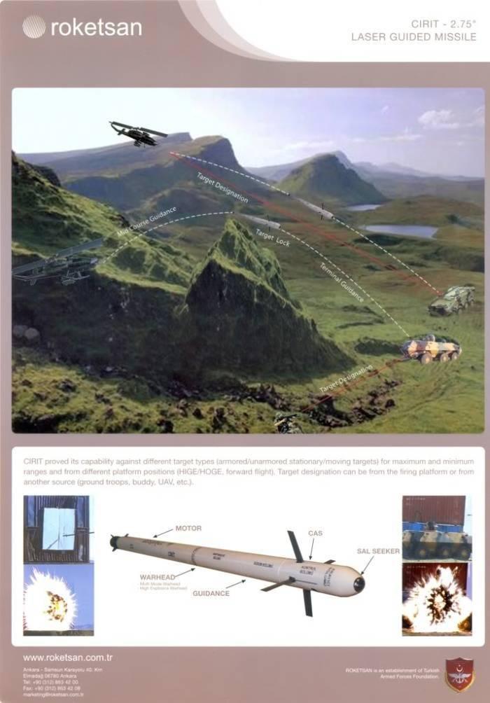 रेथियॉन / EAI टैलोन LGR गाइडेड मिसाइल (US / UAE)