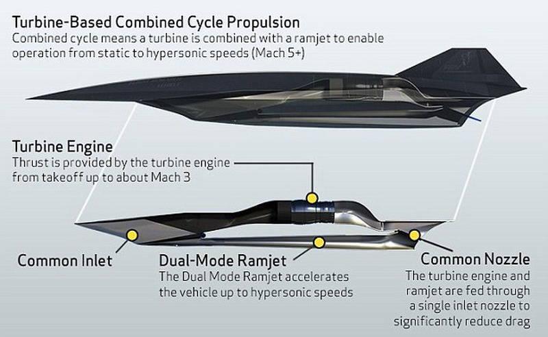 Скачать звук шума самолета