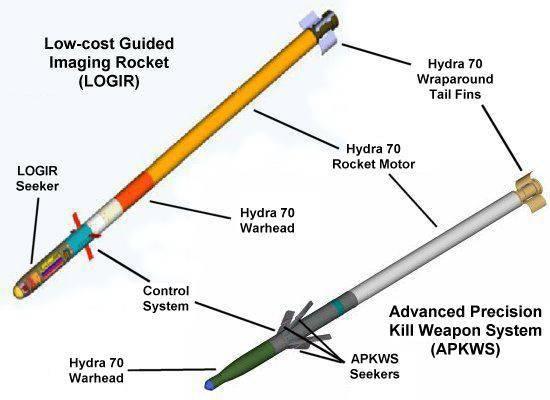 LOGIR誘導ミサイル(アメリカ/韓国)