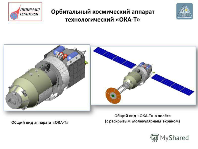 The lunar program is interesting to Russia, China and Europe
