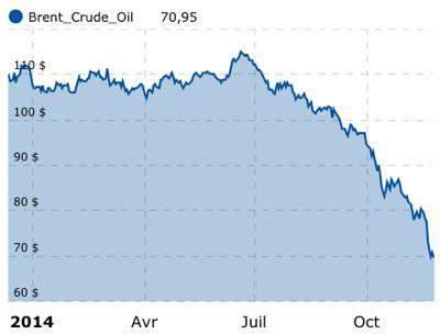 """फेड ने $ 550 बिलियन शेल तेल ऋण बुलबुला फोड़ दिया और """"आंतरिक डॉलर"""" में चला गया?"""