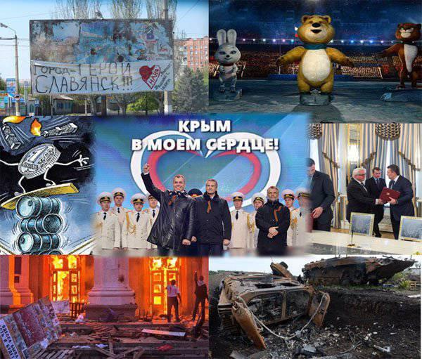 परिणाम 2014 वर्ष। रूस। यूक्रेन