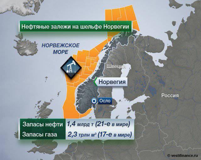 अलेक्जेंडर ज़ापोलस्किस। रूस में तेल और गैस के लिए अधिक विकल्प नहीं हैं - इसलिए मैदान मास्को में जाता है