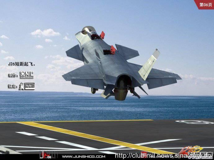 चीनी समकक्ष F-35B की अनुमानित उपस्थिति और बुनियादी पैरामीटर