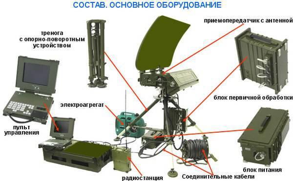 "Radar complex intelligence and fire control 1L271 ""Aistenok"""