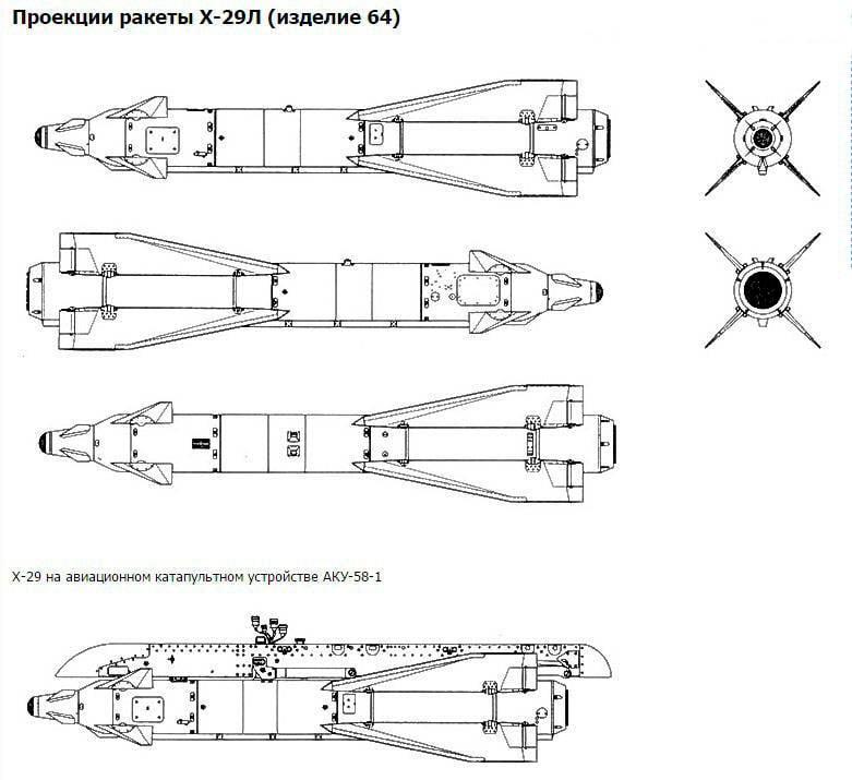 X-29 परिवार (USSR) की एयर-टू-ग्राउंड गाइडेड मिसाइल