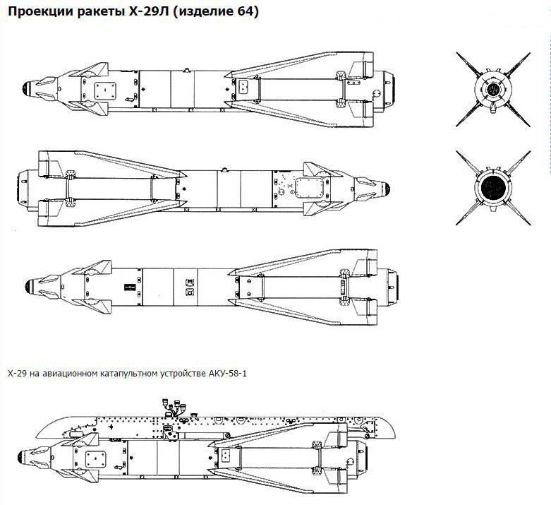X-29ファミリー(USSR)の空対地誘導ミサイル