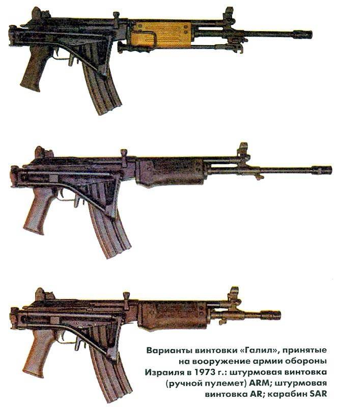 "How ""Kalashnikov"" became ""Galil"""