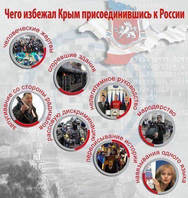 Krim Jahrestag der Wiederbelebung Russlands