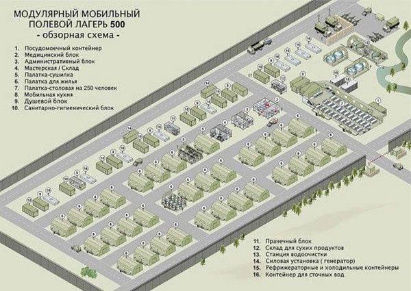 Le camp autonome russe APL-500 est en préparation pour les procès de l'Etat