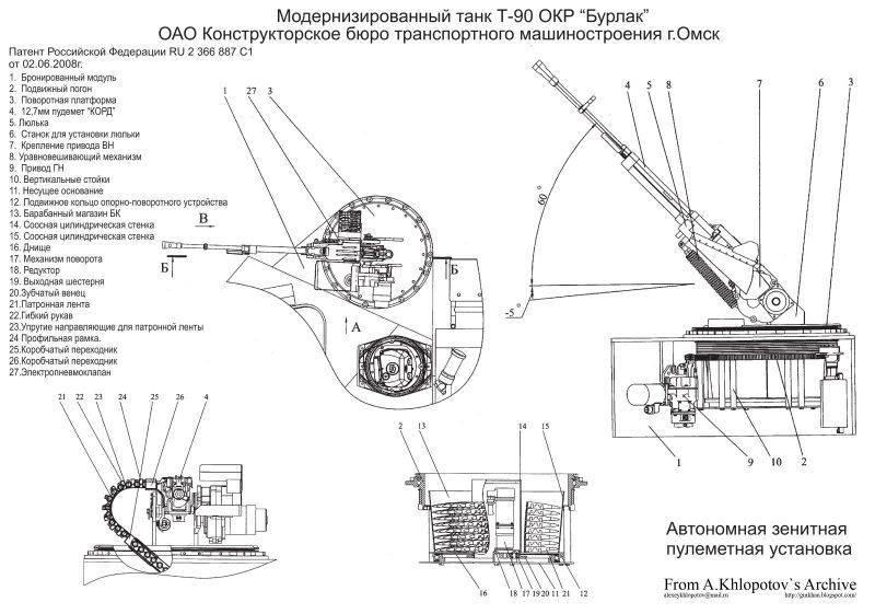 Soviet IFV BMP-1 & BMP-2 - Page 5 1429755225_02_aa_gun-kopiya