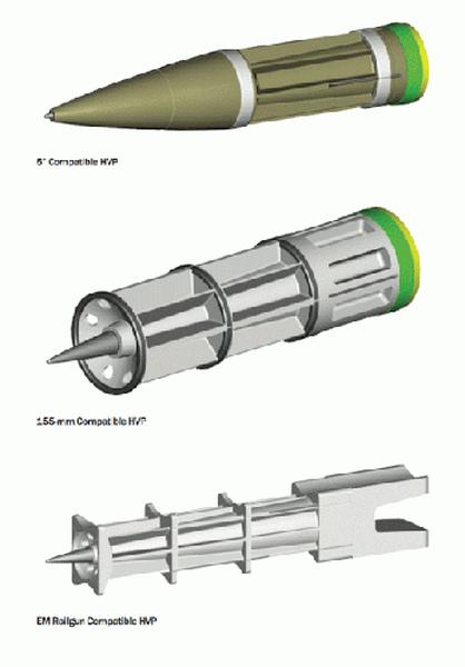 2016'te, Birleşik Devletler deniz demiryolu silahı testleri yapacak