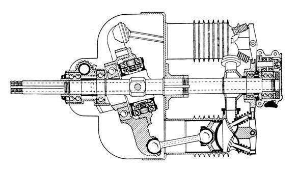 軸方向内燃機関U. マコマー(アメリカ)