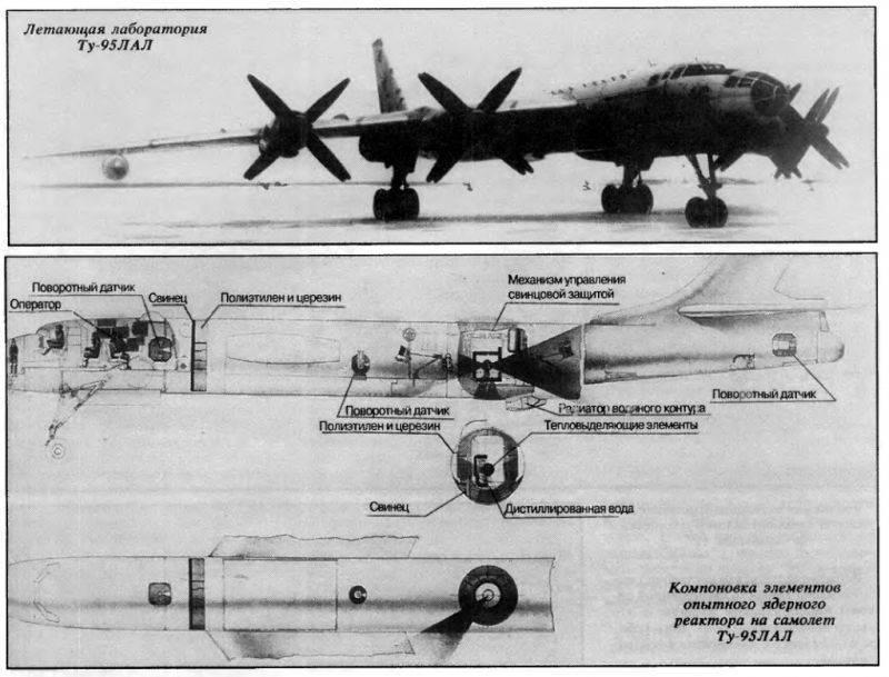 СЕКРЕТЕН ПРОЕКТ М-60 - атомният самолет на Мясищев