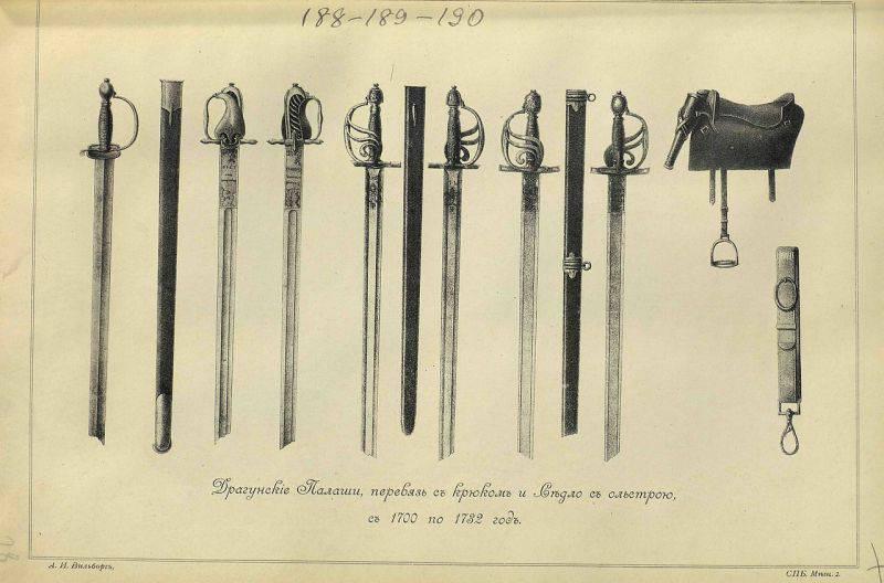 191 офицер драгунского полка с 1700 по 1732