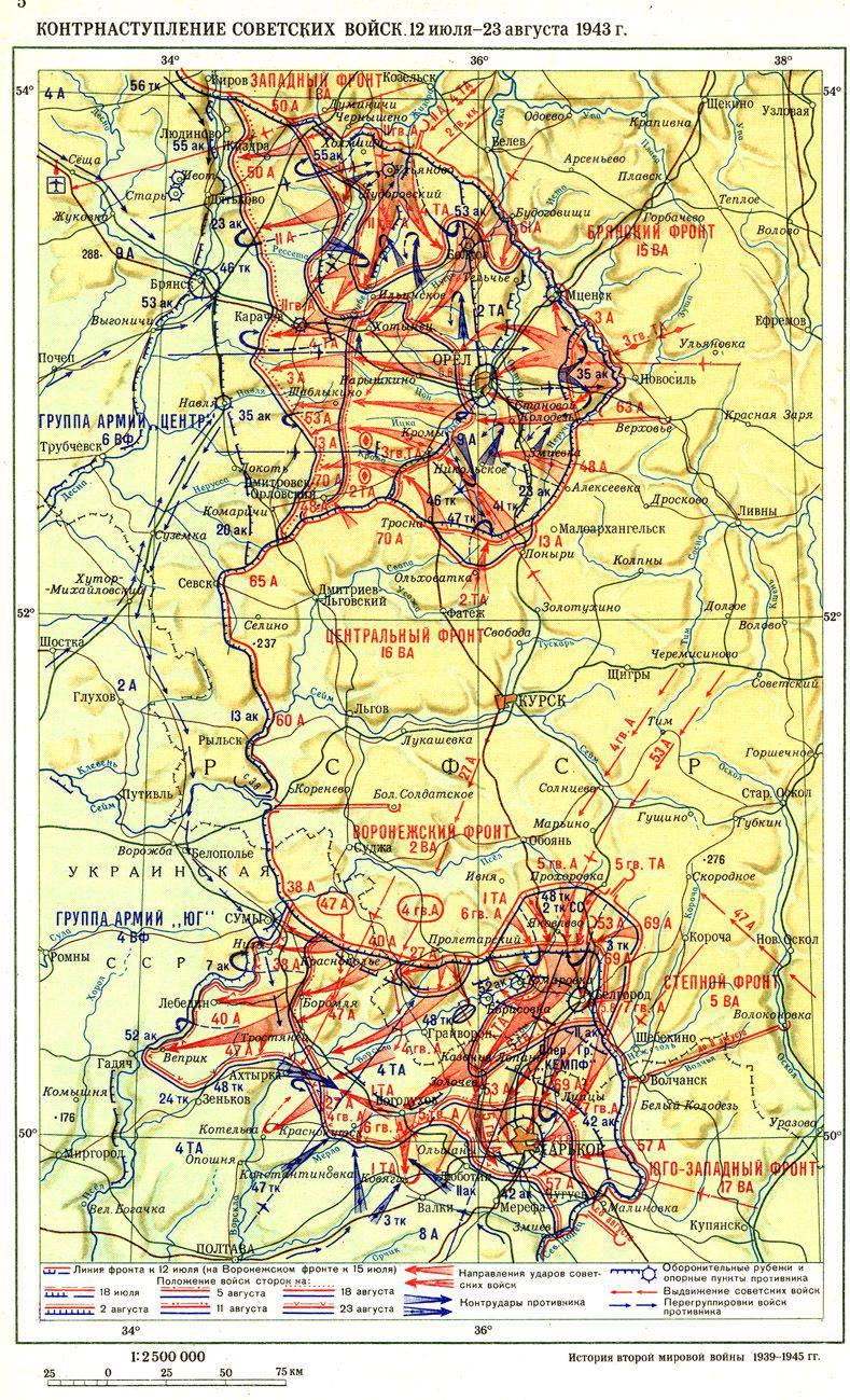 День победы в Курской битве