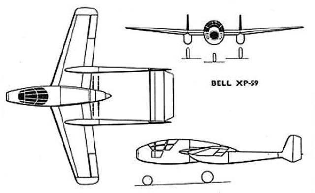ABD'nin İlk Savaş Uçağı