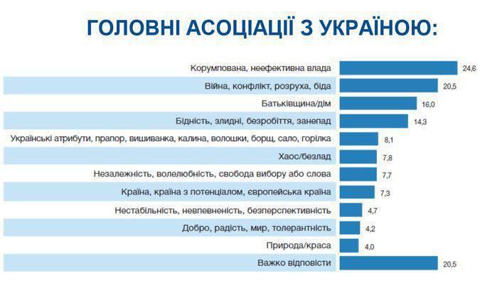 Pays 404. L'Ukraine à travers les yeux des Ukrainiens