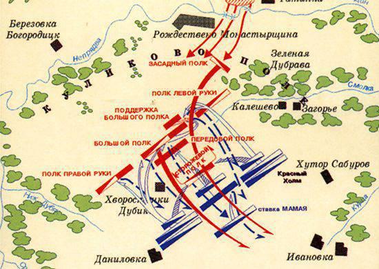 Kulikov battle. 1380