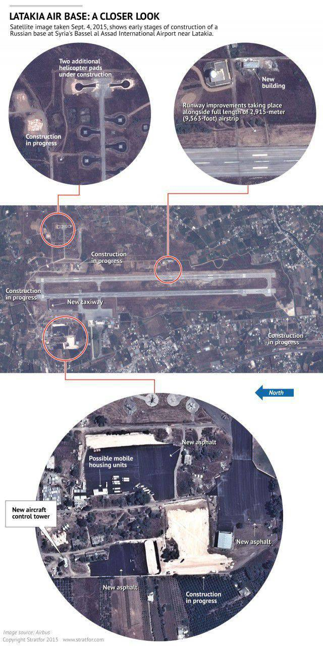 Stratfor publishes satellite images confirming Russia's presence in Syria