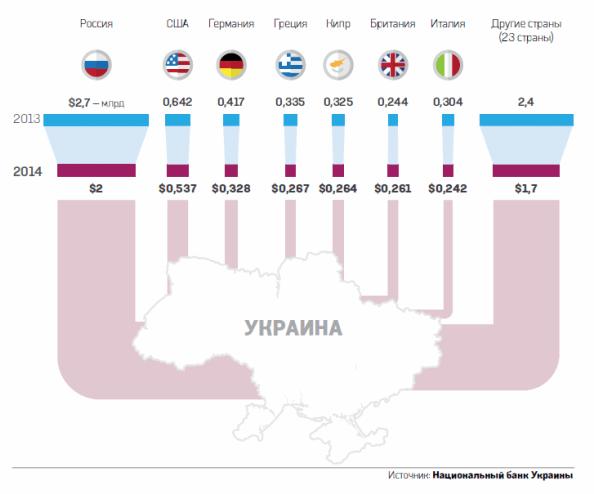 Albero di Natale su un bastone, o Come convincere i lavoratori migranti a trasferire denaro in Ucraina