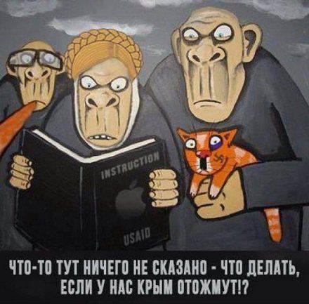 주 크리미아주의 우크라이나 민족 주의자들 (언어 번역)