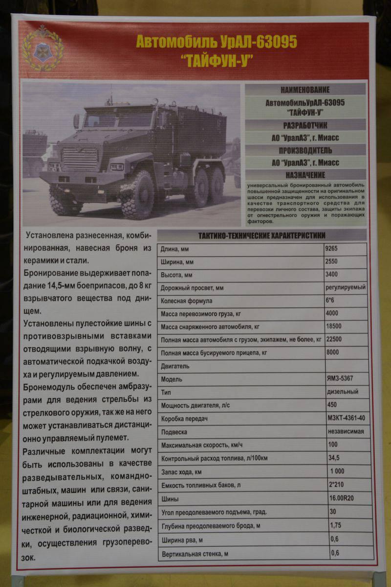 https://topwar.ru/uploads/posts/2015-10/thumbs/1444652241_den-innovaciy-tayfun-u-1.jpg