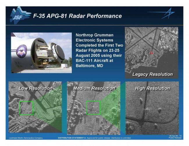 F-35 alarma ulaştı