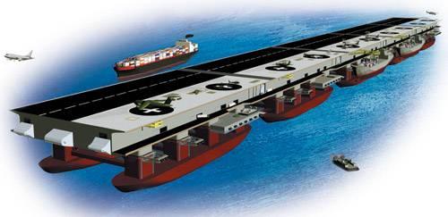从航空母舰到海上移动机场综合体