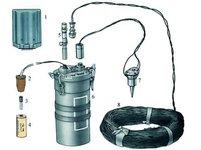 Неконтактное взрывательное устройство НВУ-П «Охота»