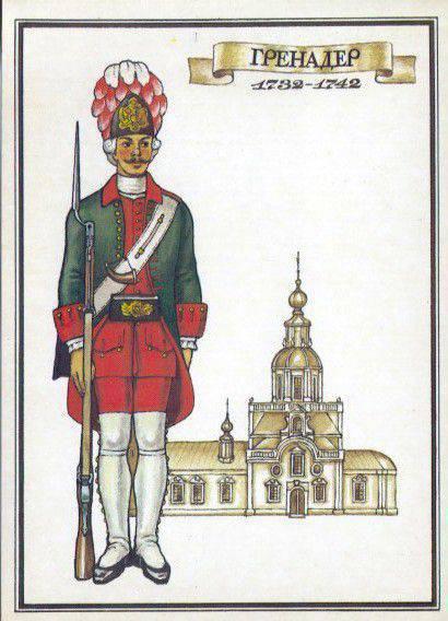 Русско-турецкая война 1735—1739 гг. Состояние русской армии