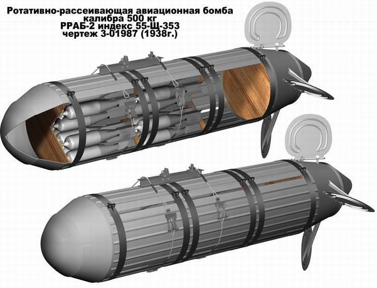 """""""Molotof ekmek kutuları"""". Sovyet hava bombaları"""