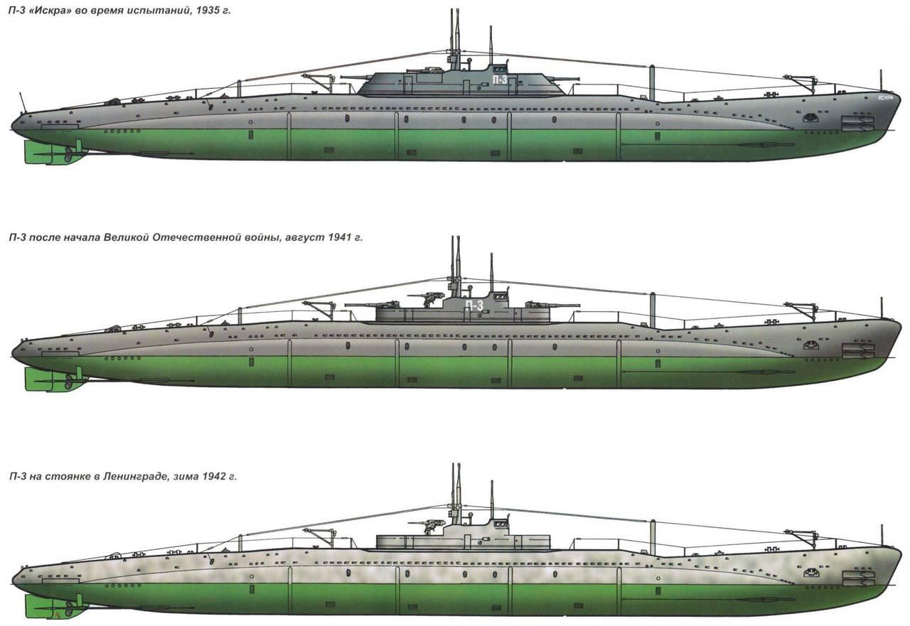 Фото подводников великой отечественной
