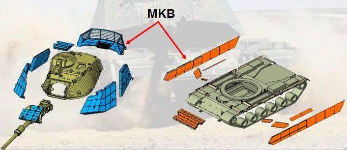 Ana muharebe tankı M60T Sabra (İsrail / Türkiye)