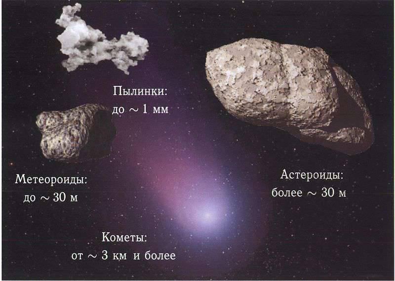 Perigo cósmico