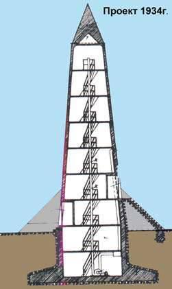 지상 탑, 폭탄 피난처 Leo Winkel (독일)