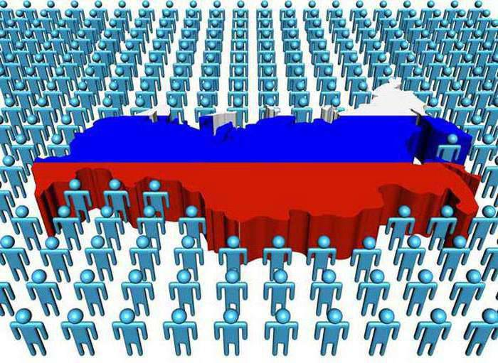 The existence of 80% Russians inappropriate for the economy