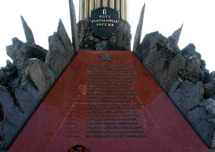 Los eventos conmemorativos dedicados al aniversario de la compañía de tropa 6 se celebrarán en Pskov.