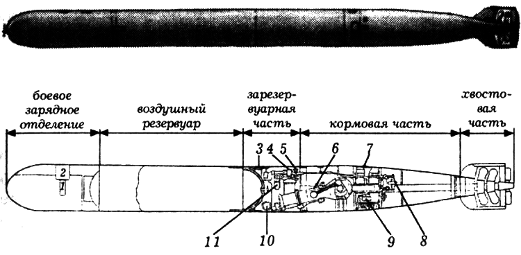 53-27: the first torpedo of the Soviet development
