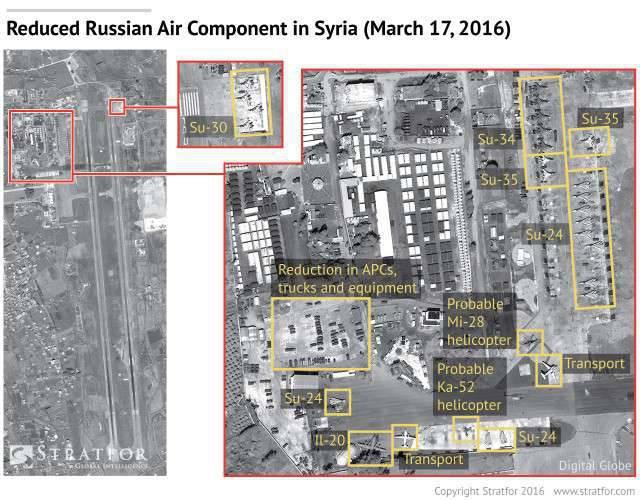 Stratfor: a Rússia não retira veículos blindados, artilharia, sistemas de defesa aérea e caças Su-30 e Su-35 da Síria