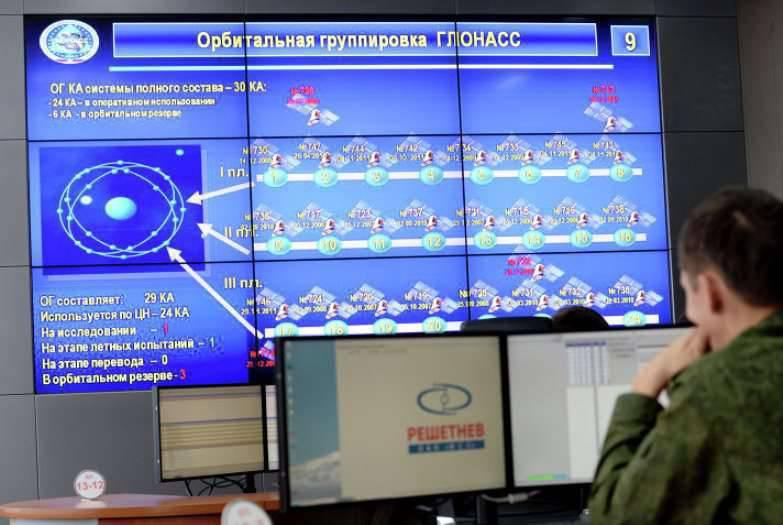 Test des GLONASS-Kontrollkomplexes in der Russischen Föderation