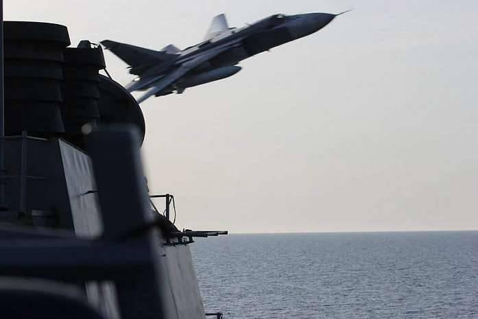 रूस की सैन्य शक्ति का विश्लेषण: पेंटागन (पोलिटिको, यूएसए) की गुप्त जांच